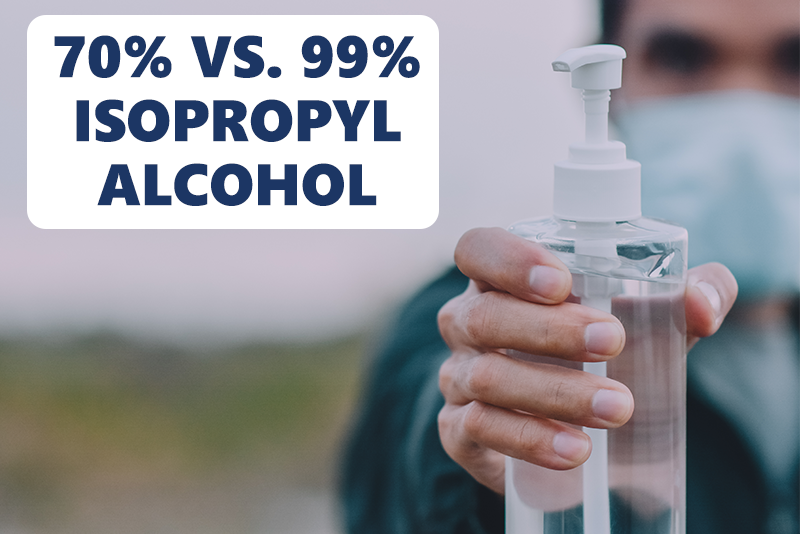 Why 70% Isopropyl Alcohol is More Effective than 99% Against Coronavirus